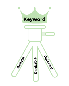 Dreibeinstativ: Faktoren für das richtige Keyword