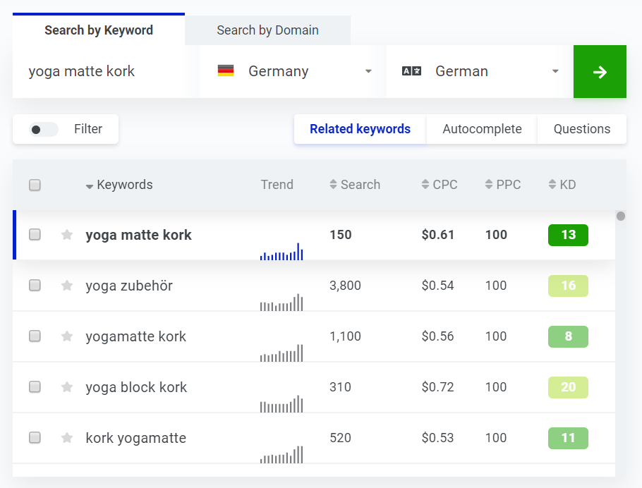 SEO-Tools zum Keywords Finden