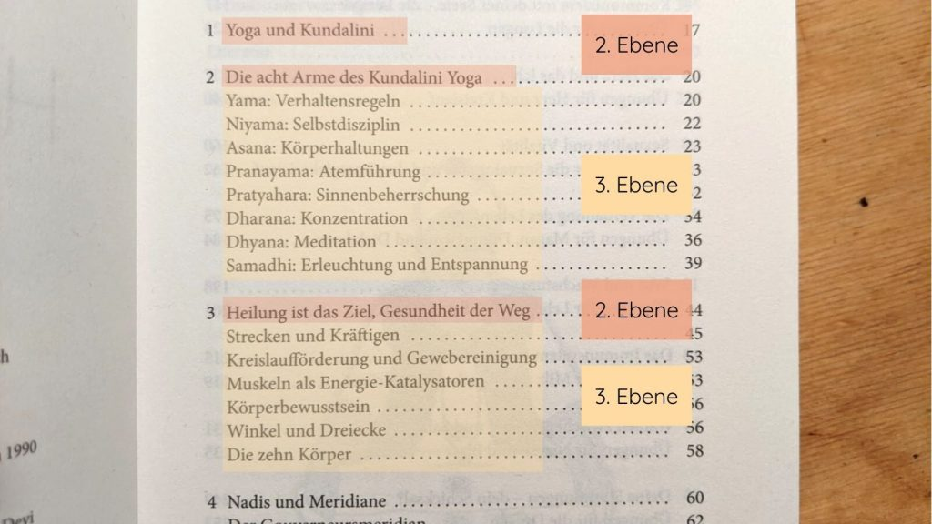 Überschriften-Struktur im Buch-Inhaltsverzeichnis